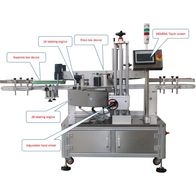 Automatische kartonnen doos hoek etiketteringsmachine Details